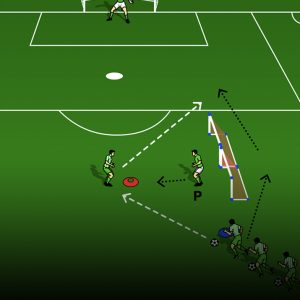 Sporting Ennistymon Football Clubs Coaching Corner | Shooting Across Goal