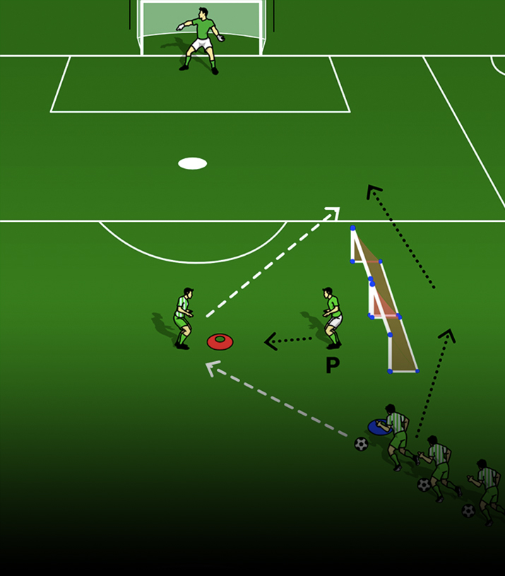 Shooting Across Goal