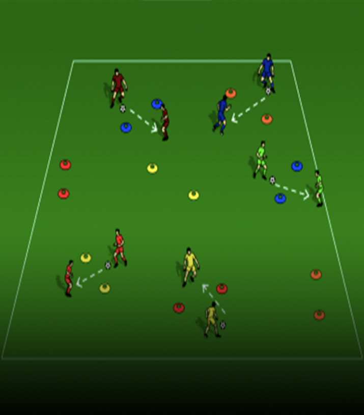 Passing Warm Up Drill